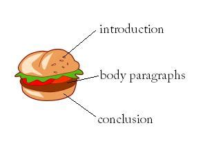 Essay Help - Follow Essay Structure